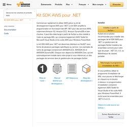Kit de développement logiciel AWS pour .NET
