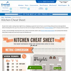 Kitchen Cheat Sheet | Everest Home Improvements