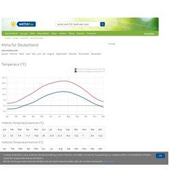 Klimadiagramme und Klimatabellen für Deutschland - Wetter.de