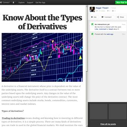 Know About the Types of Derivatives