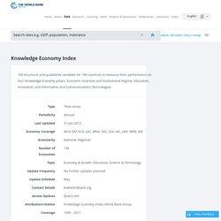 WB Knowledge Economy Index