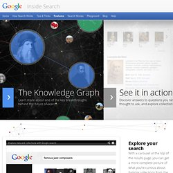 Knowledge – Inside Search – Google