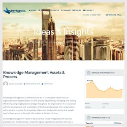 Knowledge Management Assets & Process - Paywings 4.0