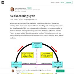 Kolb's Learning Cycle – Live Language Learning