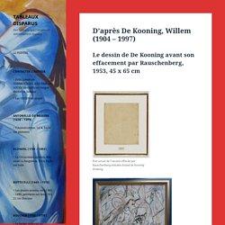 D'après De Kooning, Willem (1904 – 1997) – TABLEAUX DISPARUS