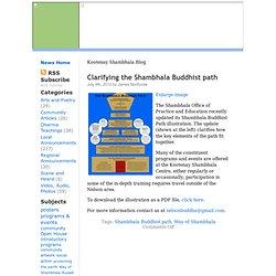 Kootenay Shambhala Blog » Shambhala Buddhist path