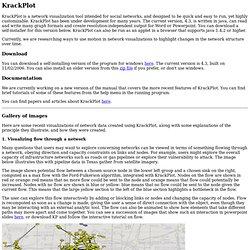 KrackPlot: social network visualization