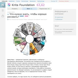 Что нужно знать, чтобы хорошо рисовать? / Блог компании Krita Foundation