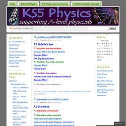 KS5 Physics - Edxcel
