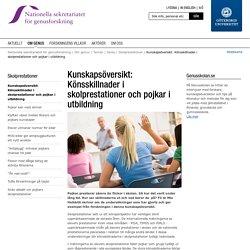 Kunskapsöversikt: Könsskillnader i skolprestationer och pojkar i utbildning - Nationella sekretariatet för genusforskning, Göteborgs universitet