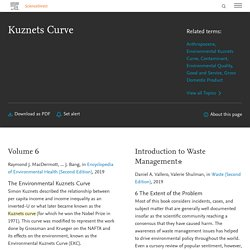 Kuznets Curve - an overview