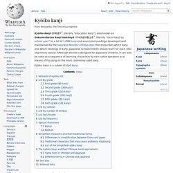 Kyōiku kanji - Wikipedia