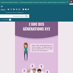 L'ABC des générations XYZ
