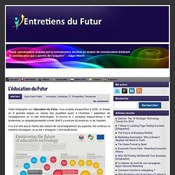 L'éducation du Futur