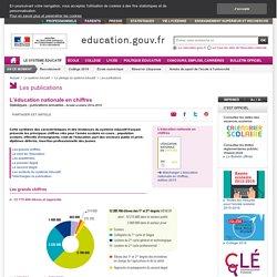 L'éducation nationale en chiffres