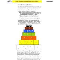 L'escalier d'évaluations
