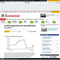 La BCE augmente son taux directeur à 1,25 %