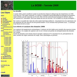 La BEBB - l'année 2006