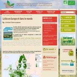 La bio en Europe et dans le monde