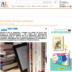 La chaîne du livre numérique
