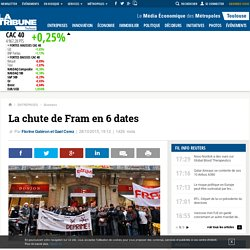 La chute de Fram en 6 dates