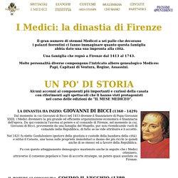 La dinastia de' Medici