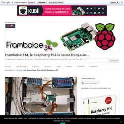 La domotique d'un fan de Raspberry Pi