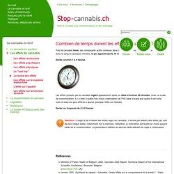 La durée des effets - Stop-Cannabis.ch