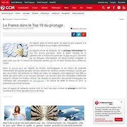 La France dans le Top 10 du piratage