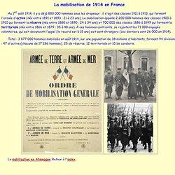 La mobilisation de 1914