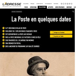 La Poste en quelques dates