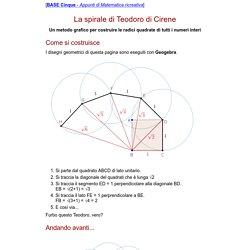 La spirale di Teodoro di Cirene