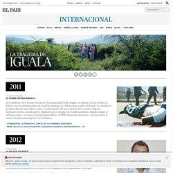 La tragedia de Iguala, México