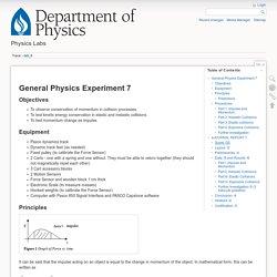 lab_6 [Physics Labs]