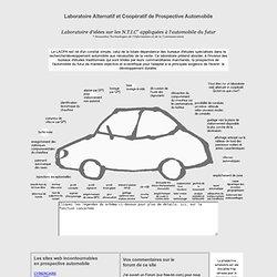 L.A.C.P.A.: Laboratoire Alternatif et Coopératif de Prospective Automobile