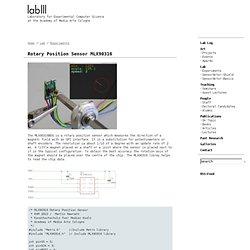 Rotary Position Sensor _ MLX90316