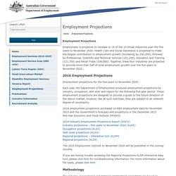 Labour Market Information Portal