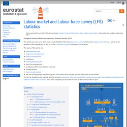 Labour market and Labour force survey (LFS) statistics - Statistics Explained