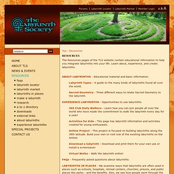 The Labyrinth Society: Resources