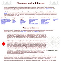 Lace diamonds and solid areas