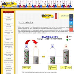 Lachimie.net - Dilution d'une solution