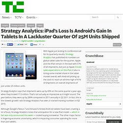 Strategy Analytics: iPad's Loss Is Android's Gain In Tablets In A Lackluster Quarter Of 25M Units Shipped