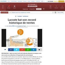 Lacoste bat son record historique de ventes