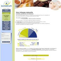 Le lactosérum (ou petit lait) : faites le plein de lactose, protéine et minéraux