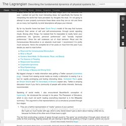 The Lagrangian: 2015: The Year in Insight