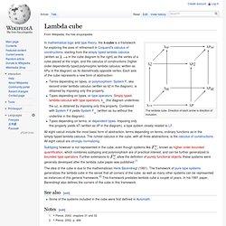 Lambda cube