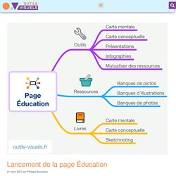 Lancement de la page Éducation – OUTILS VISUELS