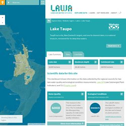 Land, Air, Water Aotearoa (LAWA) - Lake Taupo
