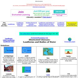 Landforms Glossary