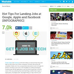 Hot Tips For Landing Jobs at Google, Apple and Facebook [INFOGRAPHIC]